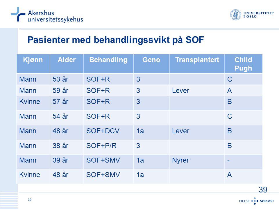 Pasienter med behandlingssvikt på SOF