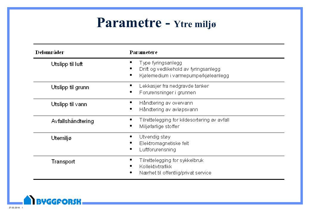 Parametre - Ytre miljø
