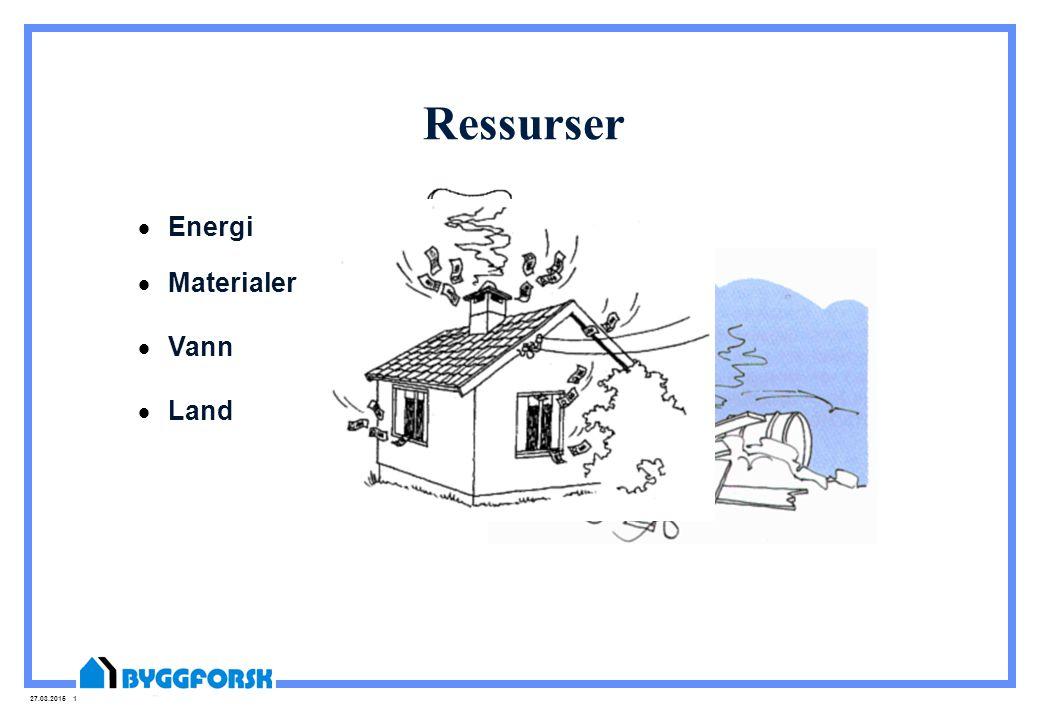 Ressurser Energi Materialer Vann Land