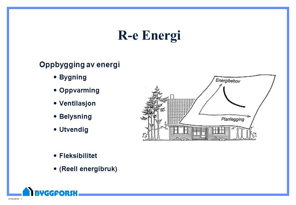 R-e Energi Oppbygging av energi Bygning Oppvarming Ventilasjon
