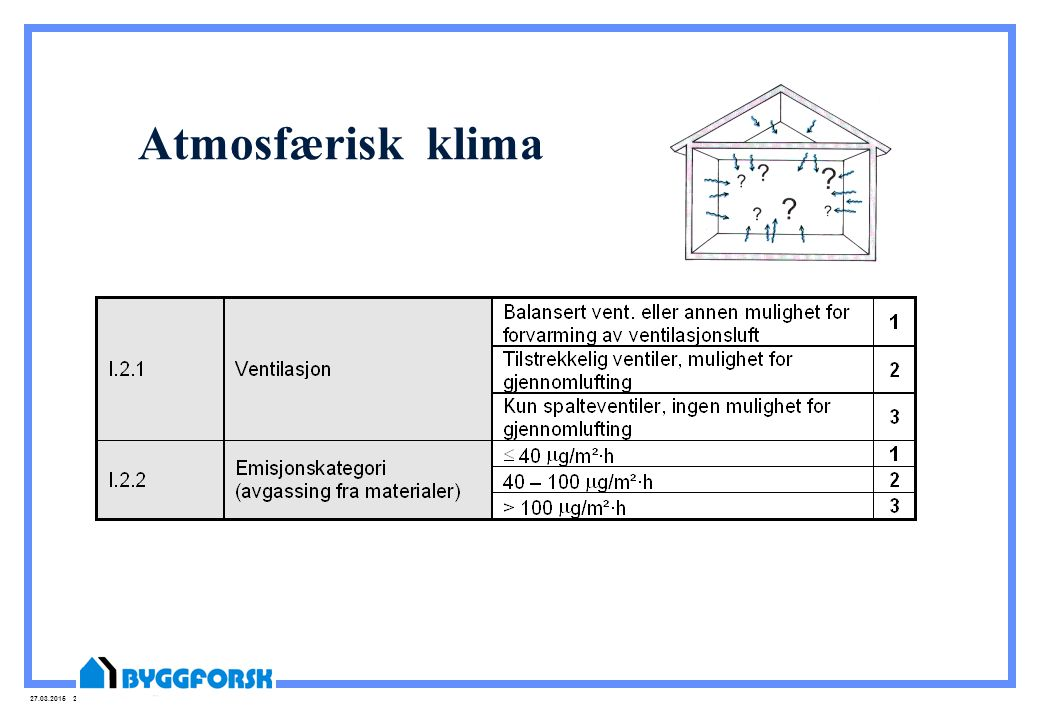 Atmosfærisk klima