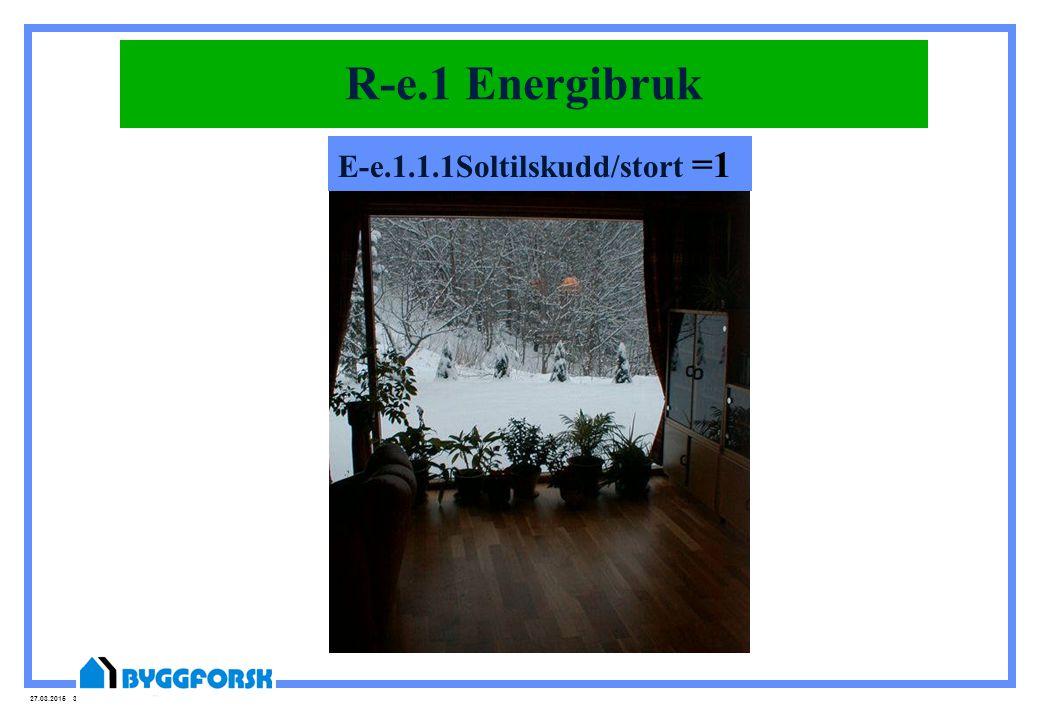 R-e.1 Energibruk Soltilskudd