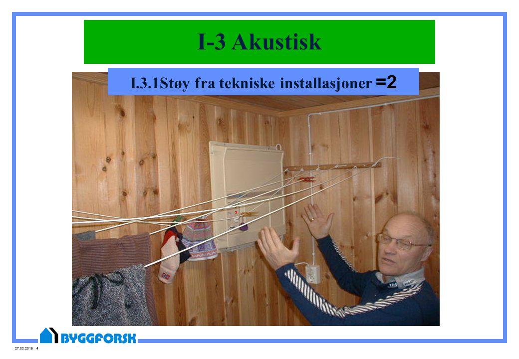 I.3.1Støy fra tekniske installasjoner =2