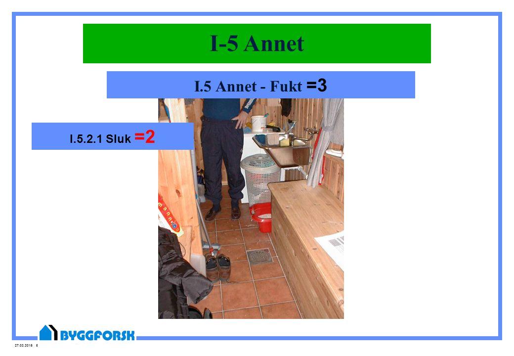 I-5 Annet I.5 Annet - Fukt =3 I.5.2.1 Sluk =2