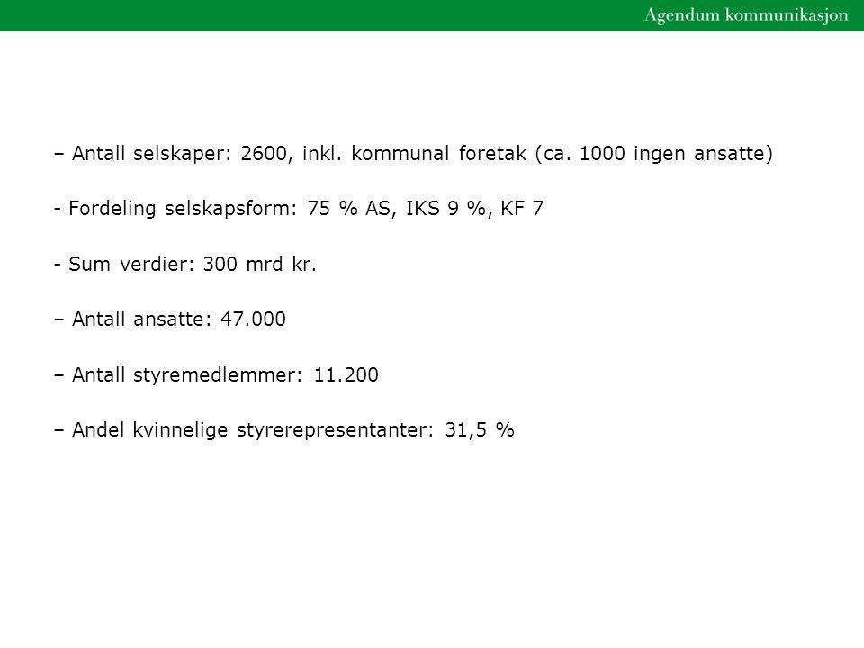 – Antall selskaper: 2600, inkl. kommunal foretak (ca