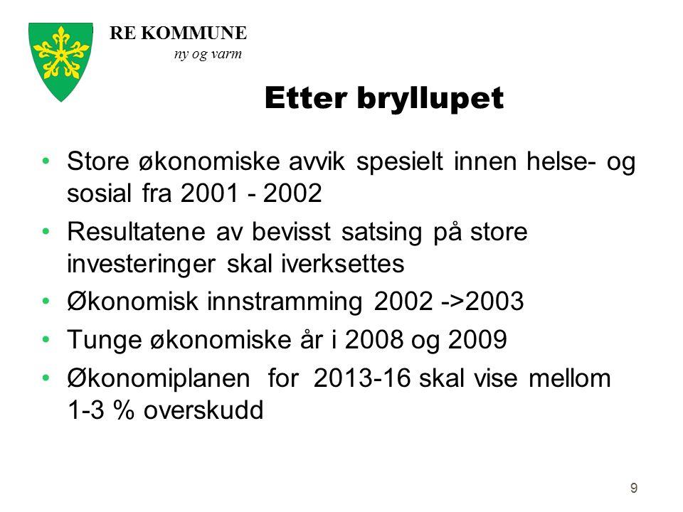 Etter bryllupet Store økonomiske avvik spesielt innen helse- og sosial fra 2001 - 2002.