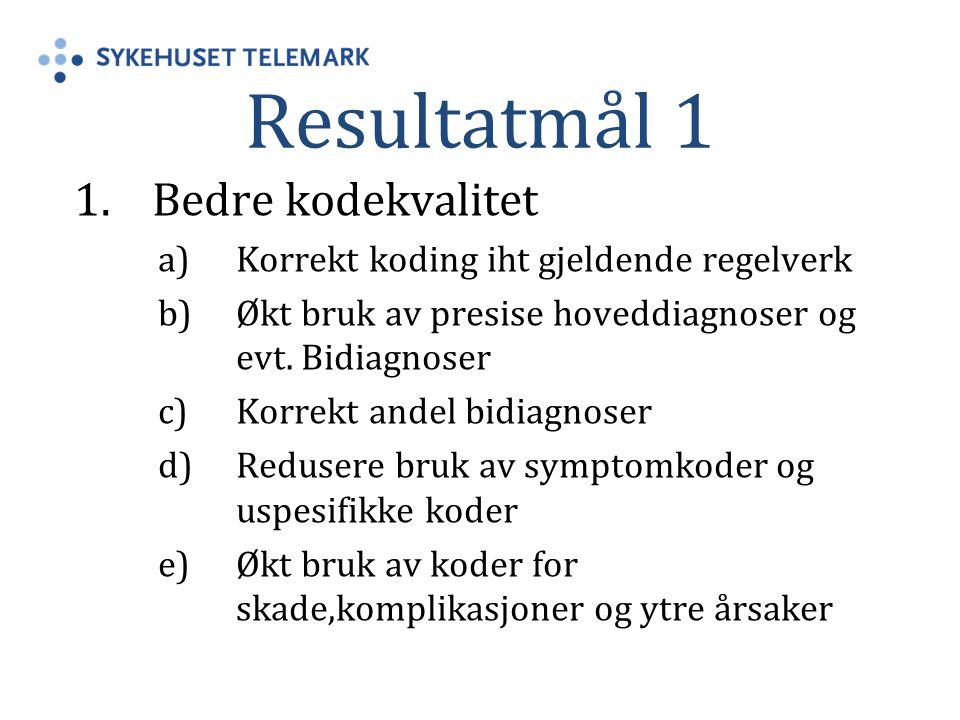 Resultatmål 1 Bedre kodekvalitet