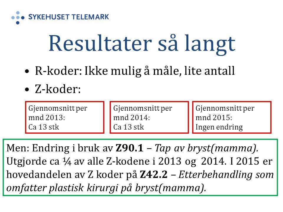 Resultater så langt R-koder: Ikke mulig å måle, lite antall Z-koder: