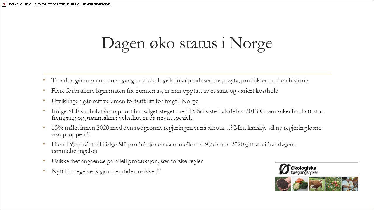 Dagen øko status i Norge