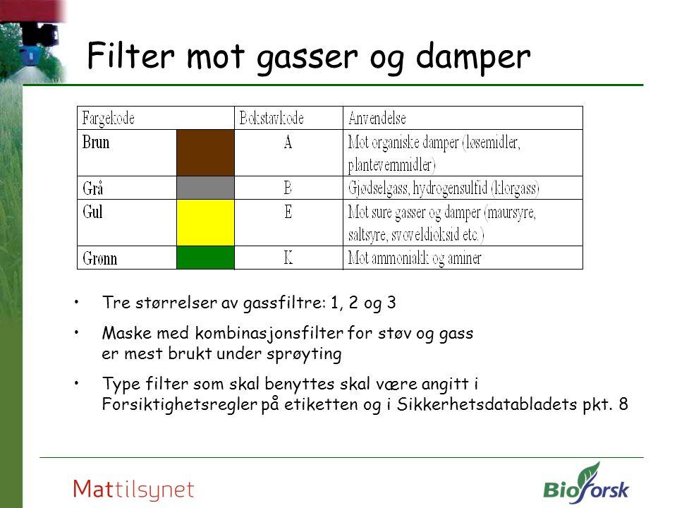 Filter mot gasser og damper