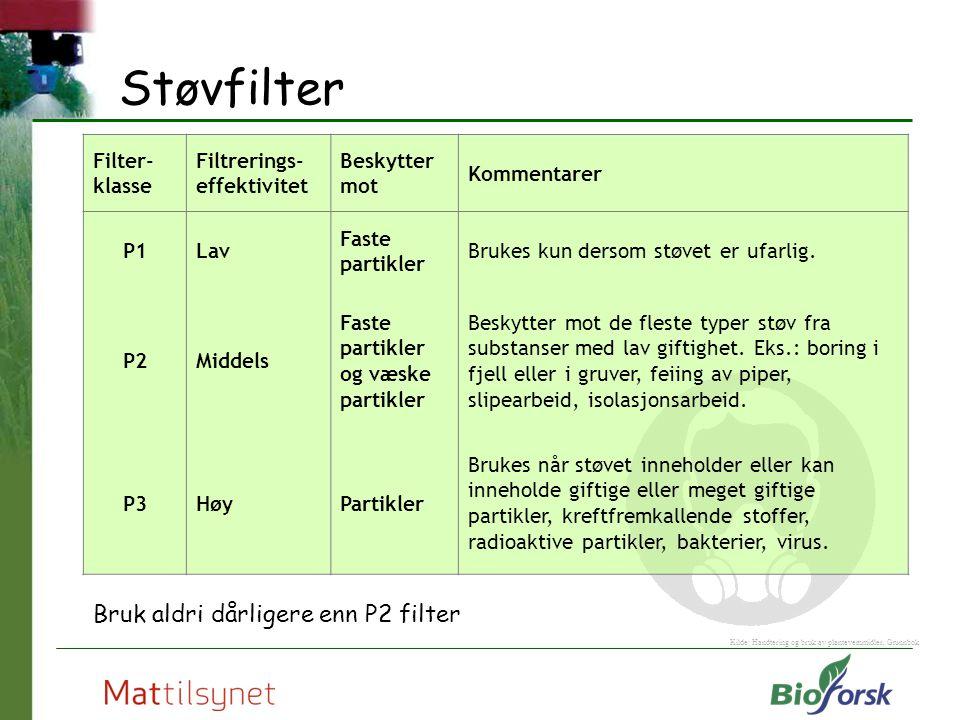 Støvfilter Bruk aldri dårligere enn P2 filter Filter-klasse