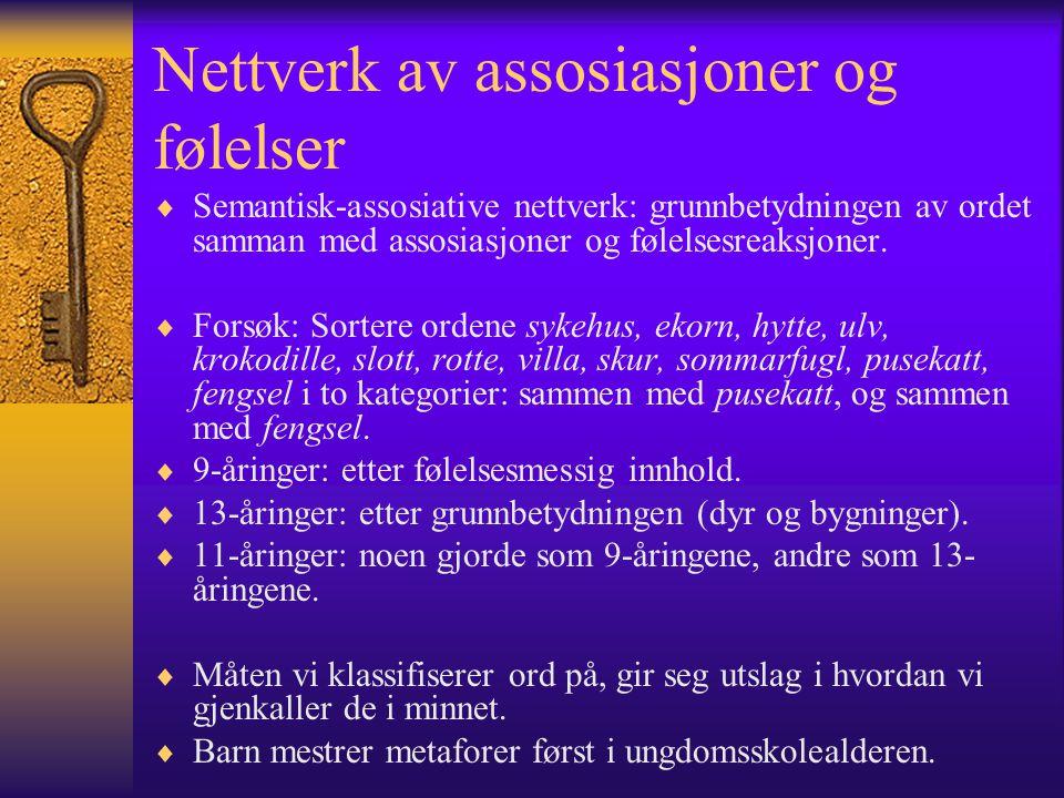 Nettverk av assosiasjoner og følelser