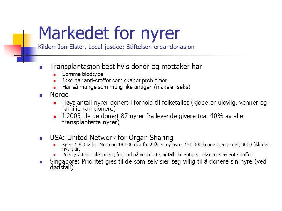 Markedet for nyrer Kilder: Jon Elster, Local justice; Stiftelsen organdonasjon