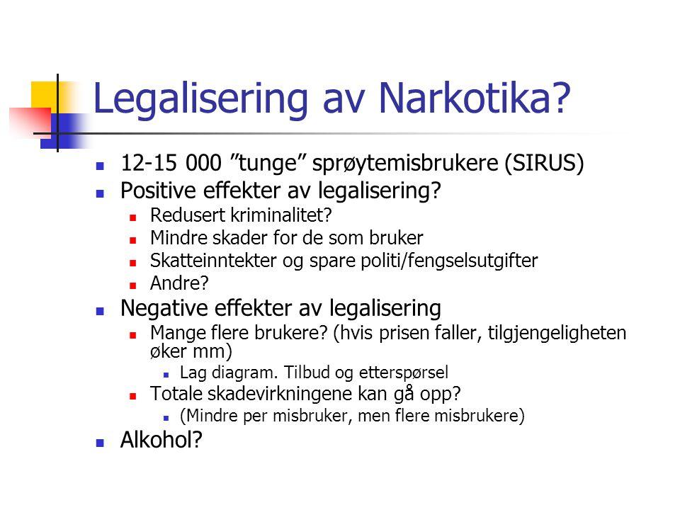 Legalisering av Narkotika