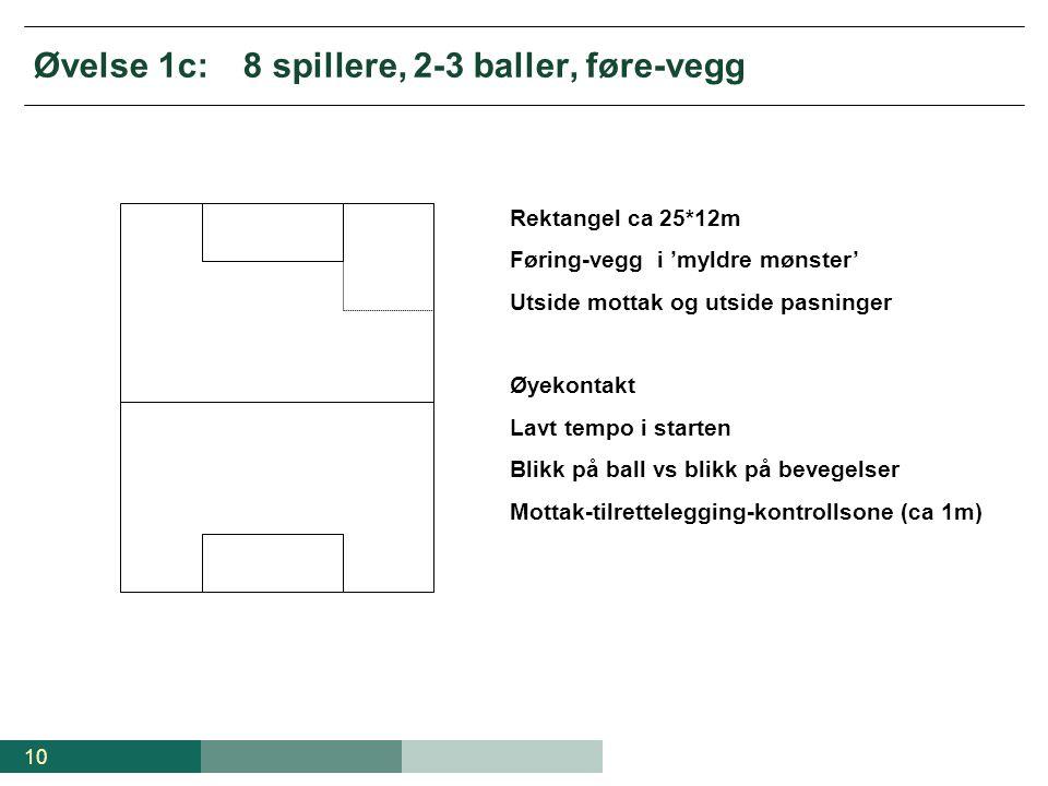 Øvelse 1c: 8 spillere, 2-3 baller, føre-vegg
