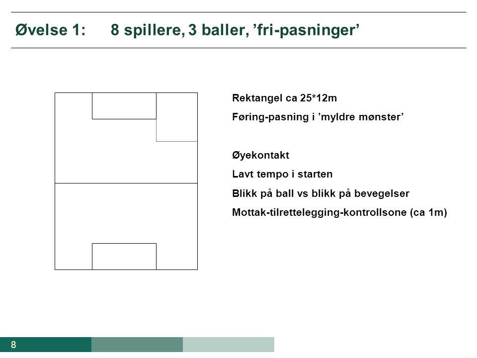 Øvelse 1: 8 spillere, 3 baller, 'fri-pasninger'