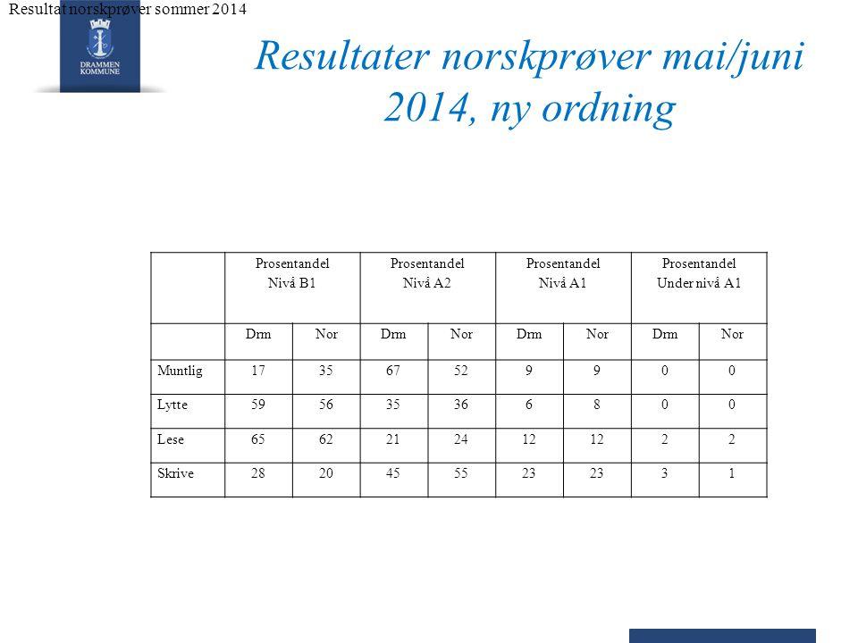 Resultater norskprøver mai/juni 2014, ny ordning