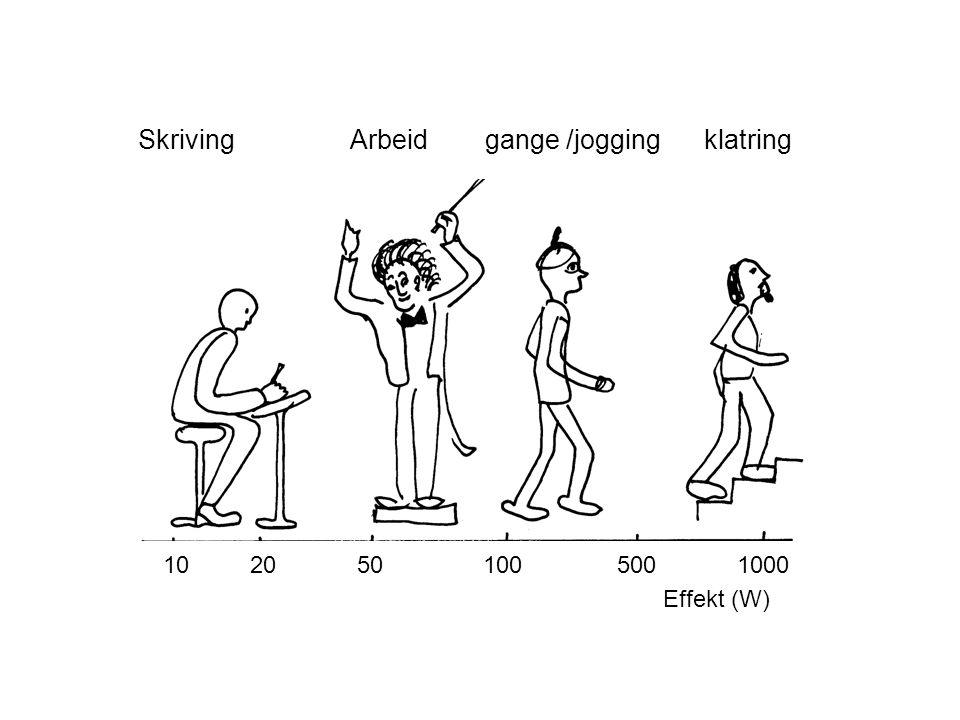Skriving Arbeid gange /jogging klatring