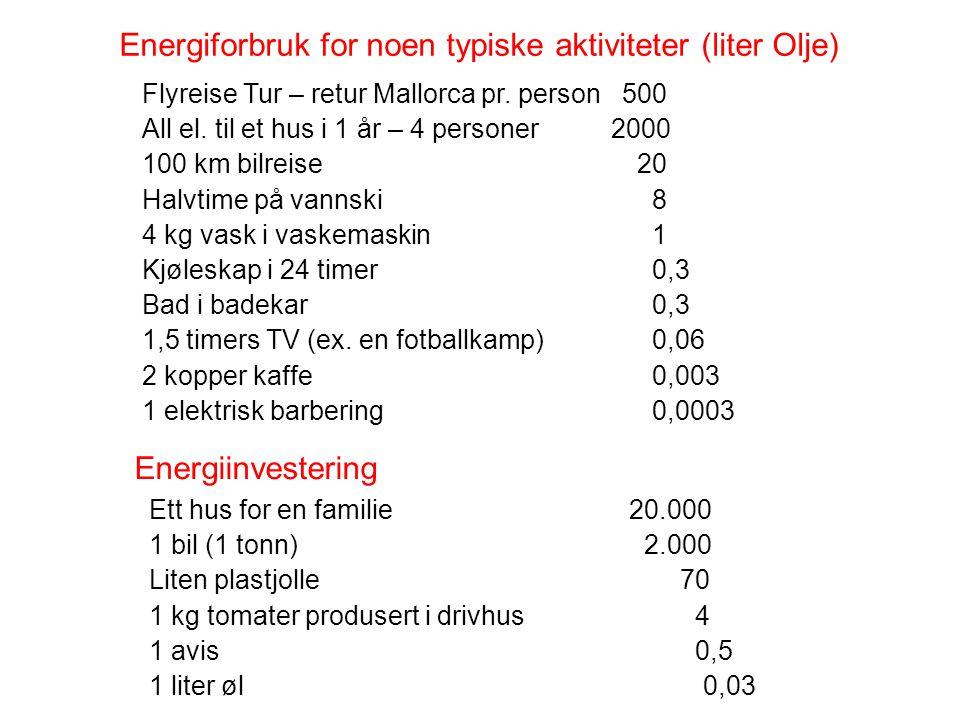 Energiforbruk for noen typiske aktiviteter (liter Olje)