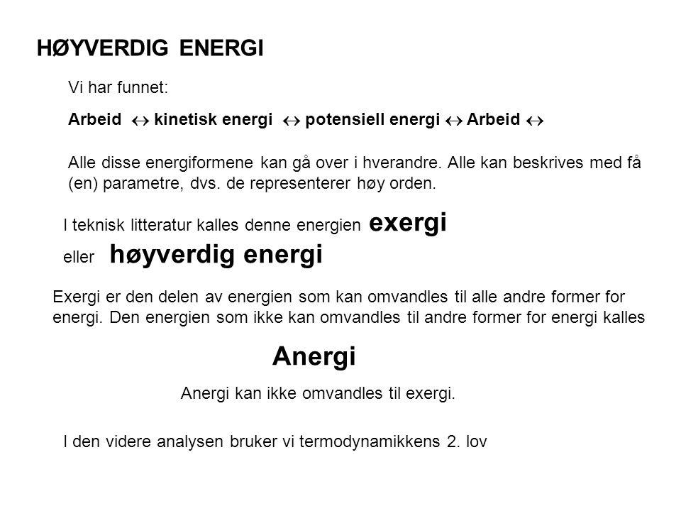 Anergi HØYVERDIG ENERGI Vi har funnet: