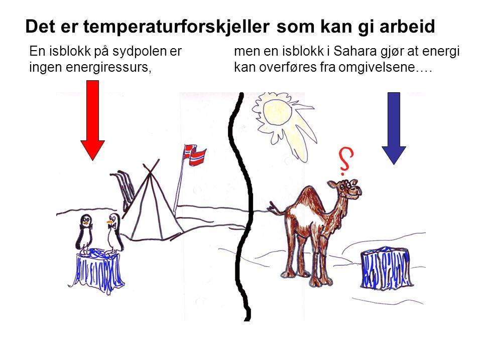 Det er temperaturforskjeller som kan gi arbeid