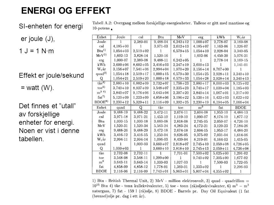 ENERGI OG EFFEKT SI-enheten for energi er joule (J), 1 J = 1 N·m