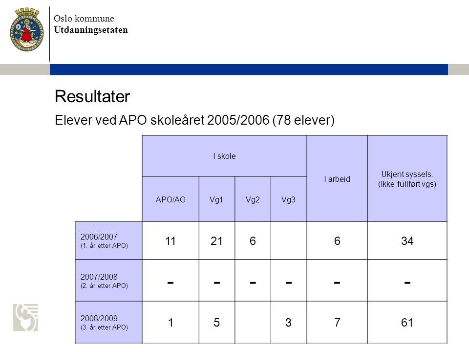 - Resultater Elever ved APO skoleåret 2005/2006 (78 elever) 11 21 6 34