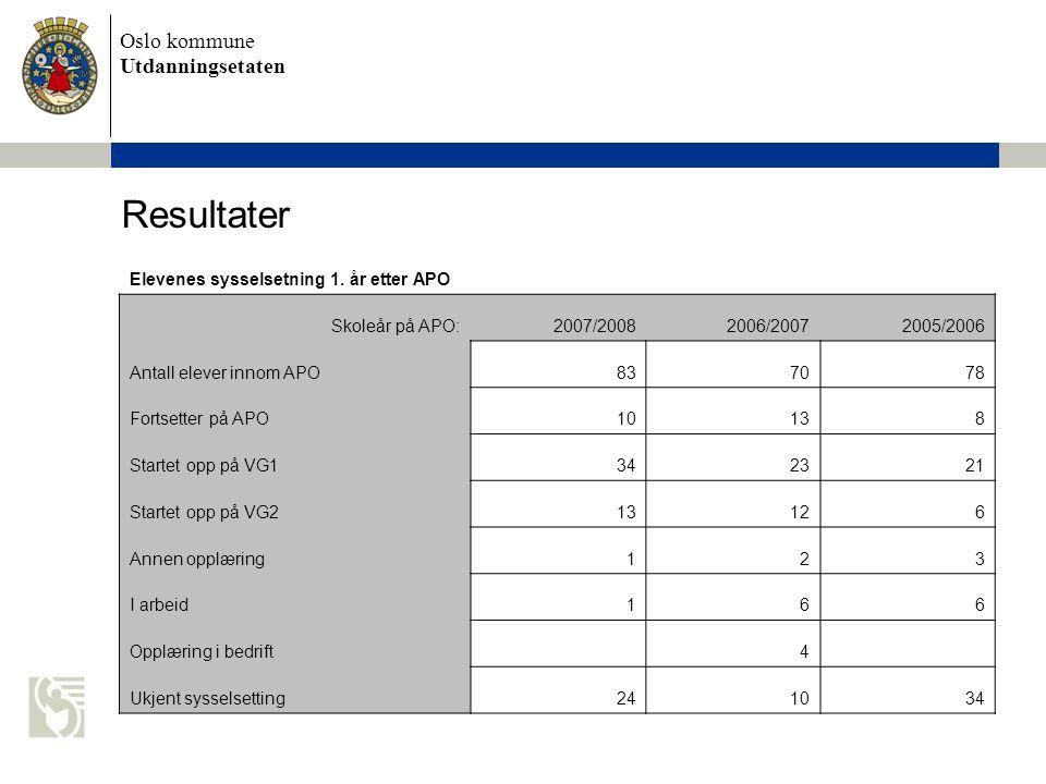 Resultater Elevenes sysselsetning 1. år etter APO Skoleår på APO: