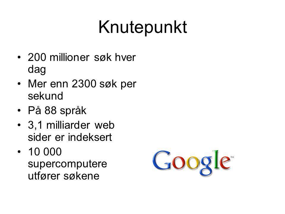 Knutepunkt 200 millioner søk hver dag Mer enn 2300 søk per sekund