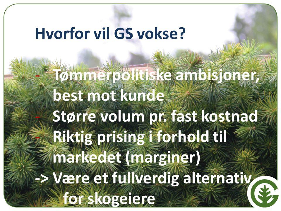 Hvorfor vil GS vokse Tømmerpolitiske ambisjoner, best mot kunde. Større volum pr. fast kostnad. Riktig prising i forhold til markedet (marginer)