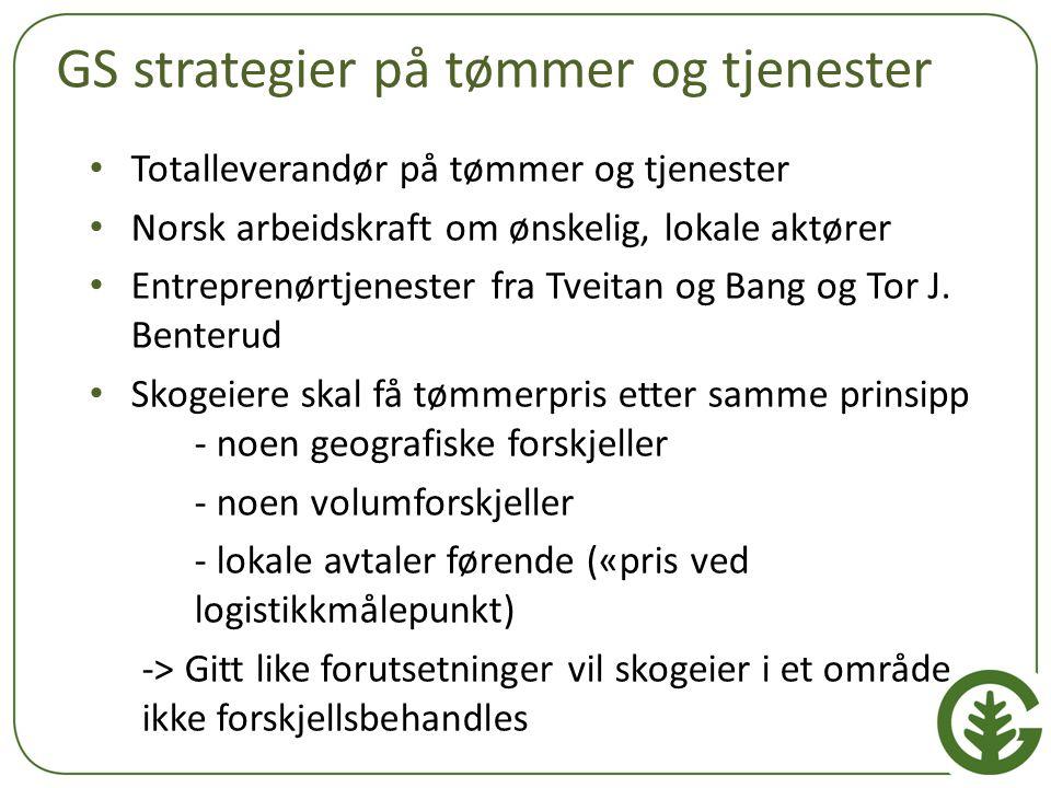 GS strategier på tømmer og tjenester