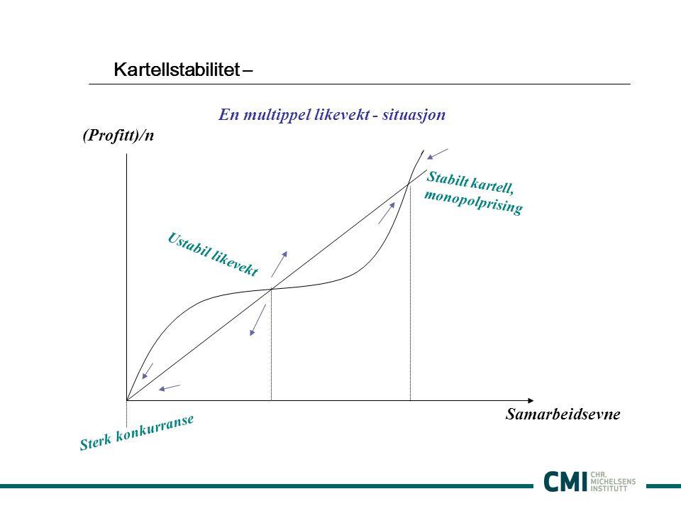 Kartellstabilitet – En multippel likevekt - situasjon (Profitt)/n