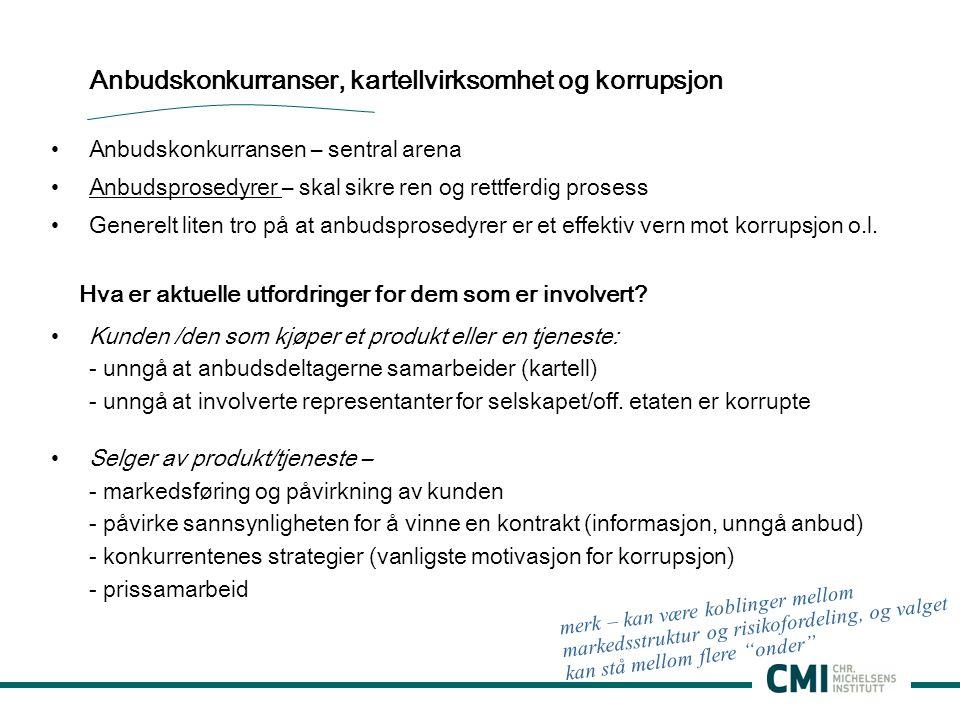 Anbudskonkurranser, kartellvirksomhet og korrupsjon