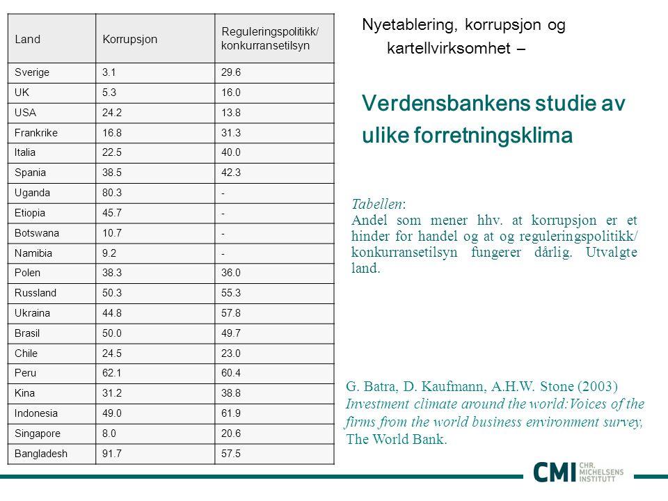 Verdensbankens studie av ulike forretningsklima
