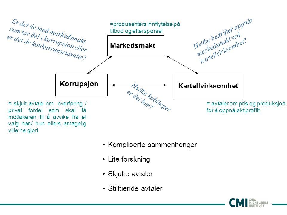 Kompliserte sammenhenger Lite forskning Skjulte avtaler