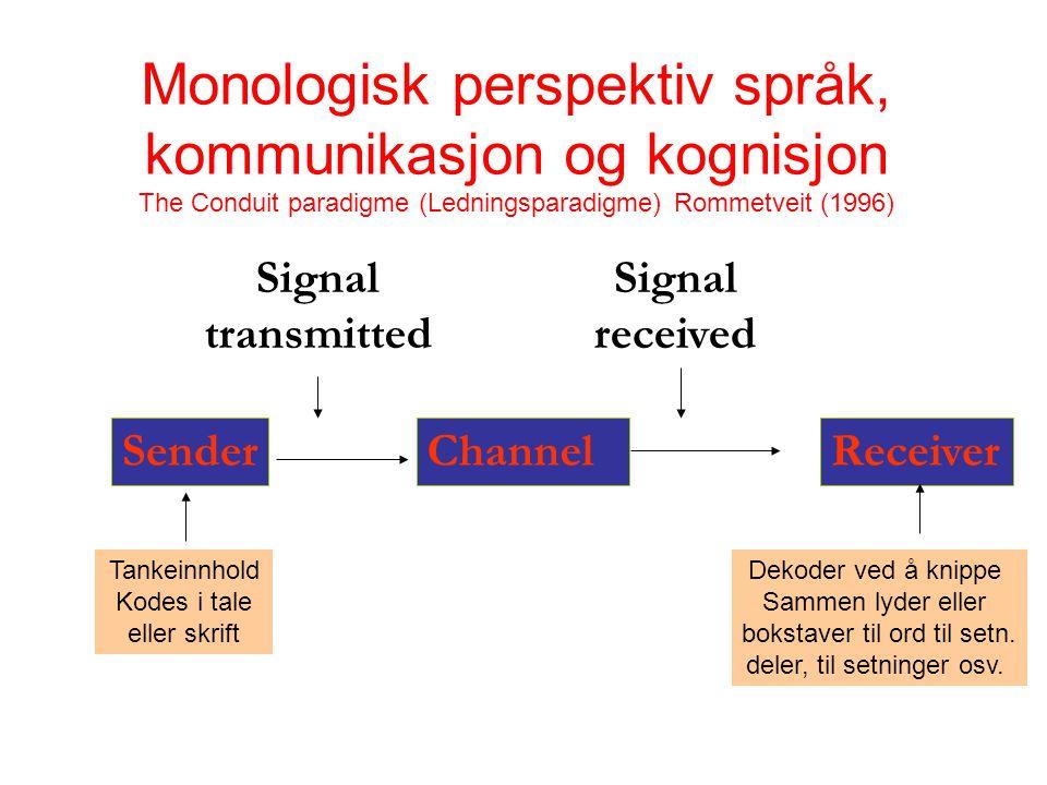 Monologisk perspektiv språk, kommunikasjon og kognisjon The Conduit paradigme (Ledningsparadigme) Rommetveit (1996)