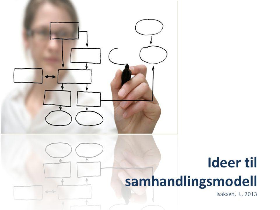 Ideer til samhandlingsmodell Isaksen, J., 2013