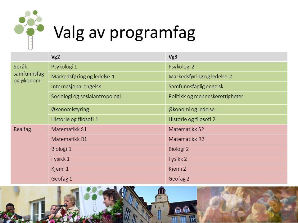 Valg av programfag Vg2 Vg3 Språk, samfunnsfag og økonomi Psykologi 1
