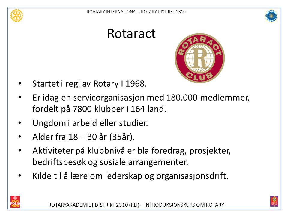 Rotaract Startet i regi av Rotary I 1968.