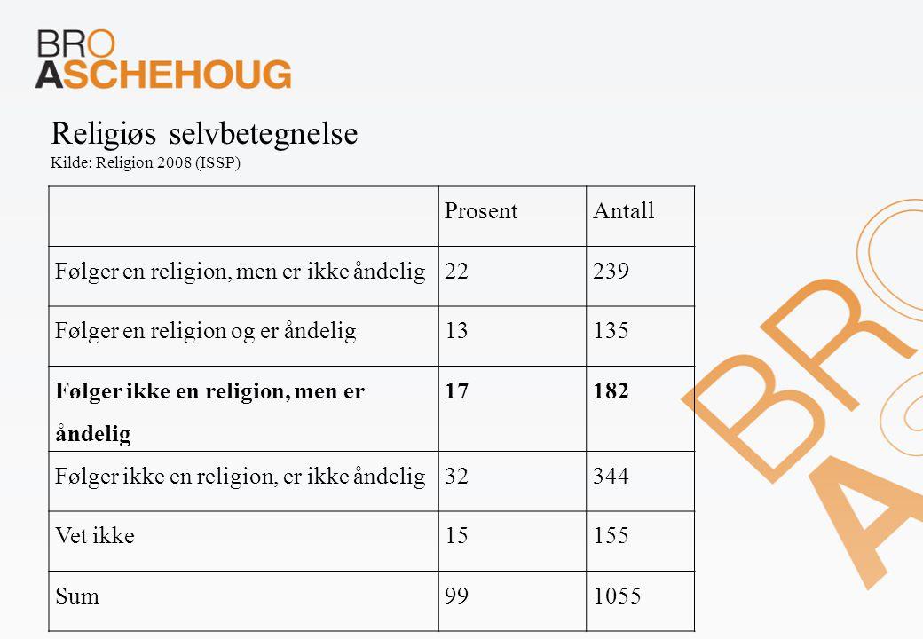 Religiøs selvbetegnelse