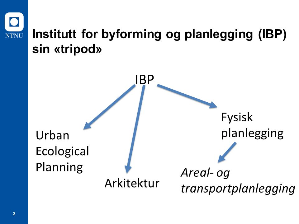 Institutt for byforming og planlegging (IBP) sin «tripod»