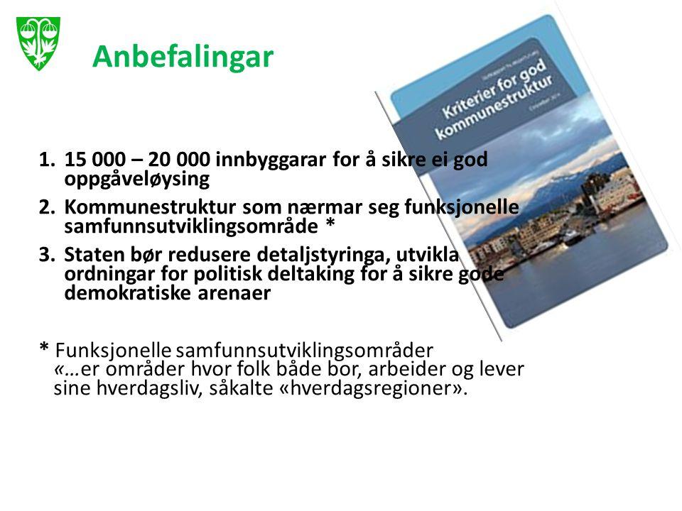 Anbefalingar 15 000 – 20 000 innbyggarar for å sikre ei god oppgåveløysing. Kommunestruktur som nærmar seg funksjonelle samfunnsutviklingsområde *