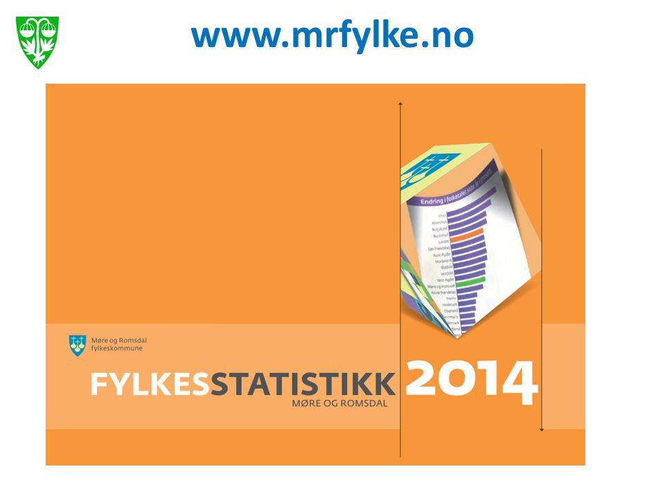 www.mrfylke.no