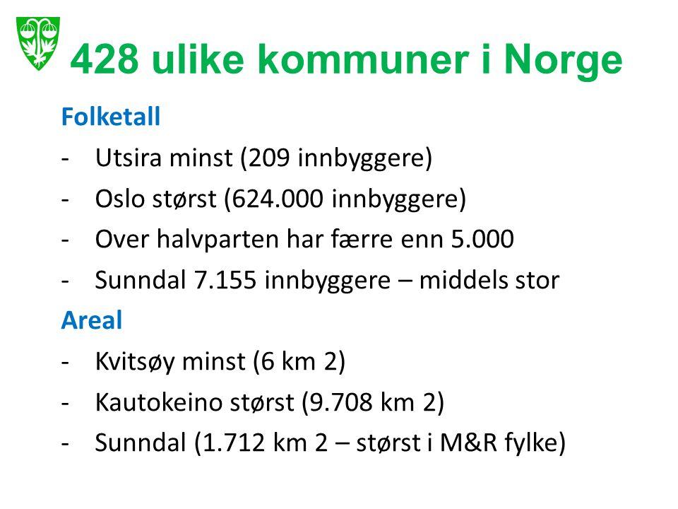 ordførere i norge