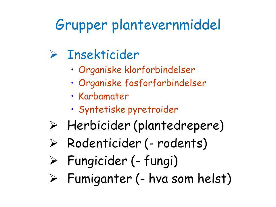 Grupper plantevernmiddel
