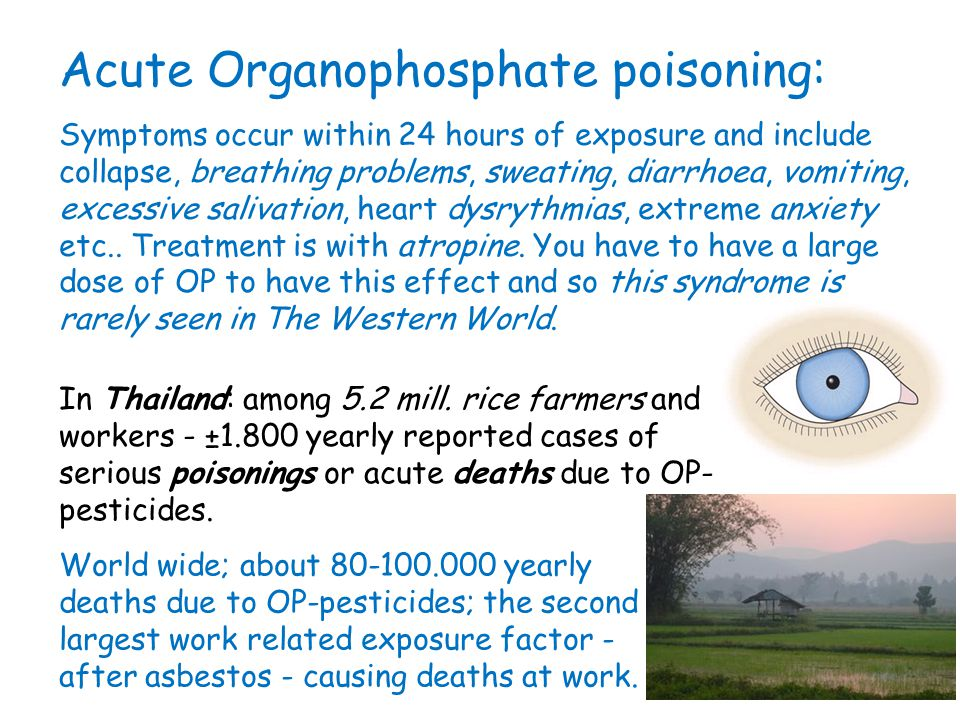 Acute Organophosphate poisoning:
