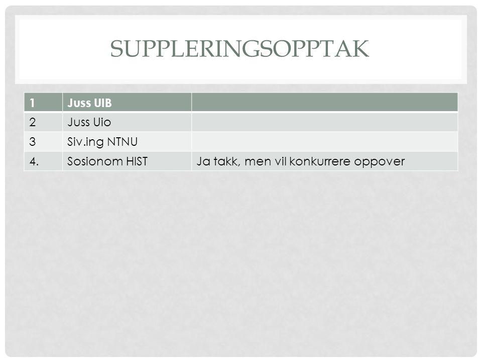 Suppleringsopptak 1 Juss UIB 2 Juss Uio 3 Siv.ing NTNU 4.