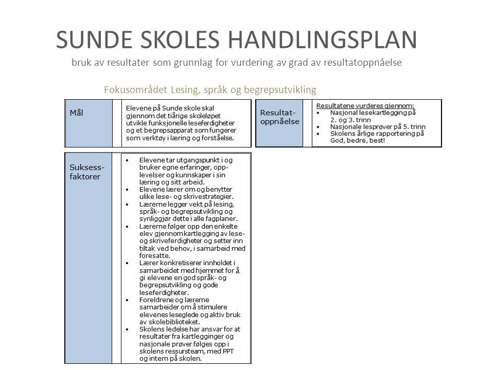 SUNDE SKOLES HANDLINGSPLAN bruk av resultater som grunnlag for vurdering av grad av resultatoppnåelse