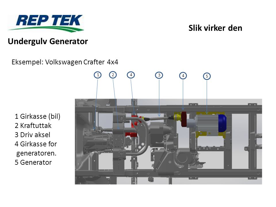Slik virker den Undergulv Generator Eksempel: Volkswagen Crafter 4x4