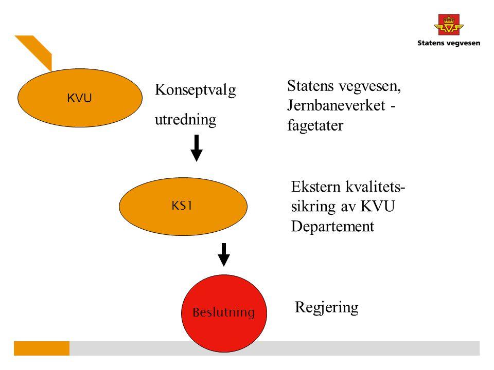 Statens vegvesen, Jernbaneverket - fagetater Konseptvalg utredning